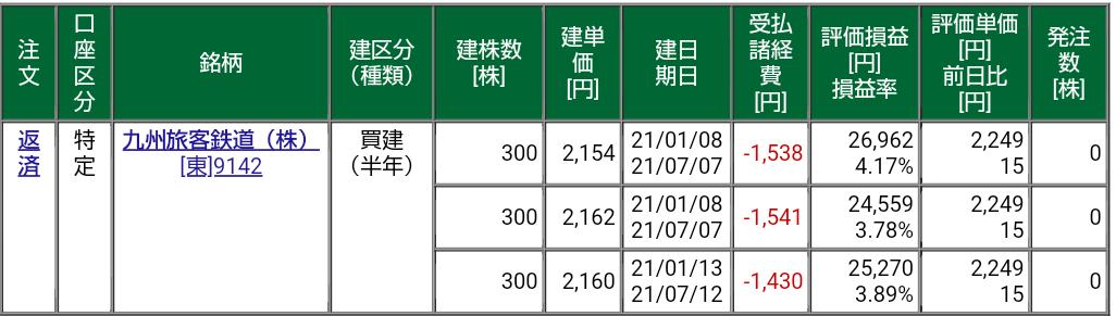 f:id:tousiwaliyasukabu:20210117230104p:plain