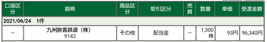 f:id:tousiwaliyasukabu:20210624234308p:plain