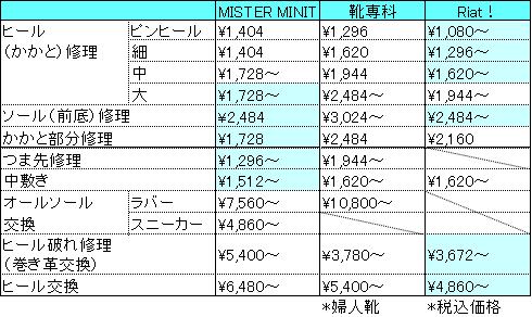 f:id:toutsuki:20180909232917p:plain