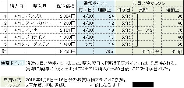 f:id:toutsuki:20190507195233p:plain