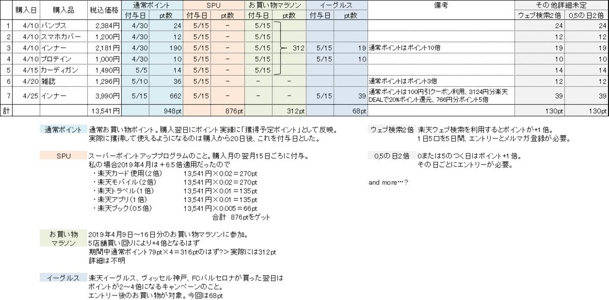 f:id:toutsuki:20190507222059p:plain