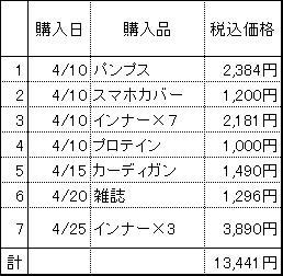 f:id:toutsuki:20190811230148j:plain