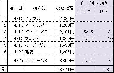f:id:toutsuki:20190811230416j:plain
