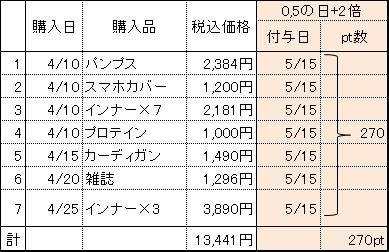 f:id:toutsuki:20190811230436j:plain