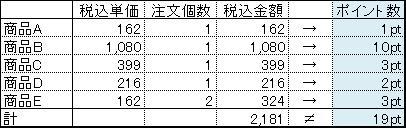 f:id:toutsuki:20190817111304j:plain