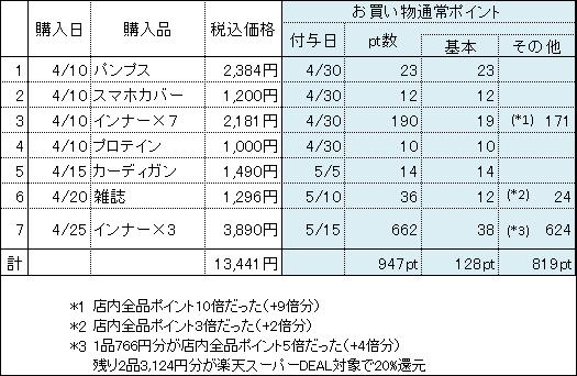 f:id:toutsuki:20190817113251p:plain