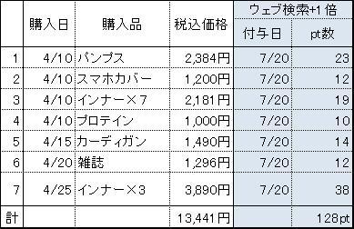 f:id:toutsuki:20190817120049j:plain
