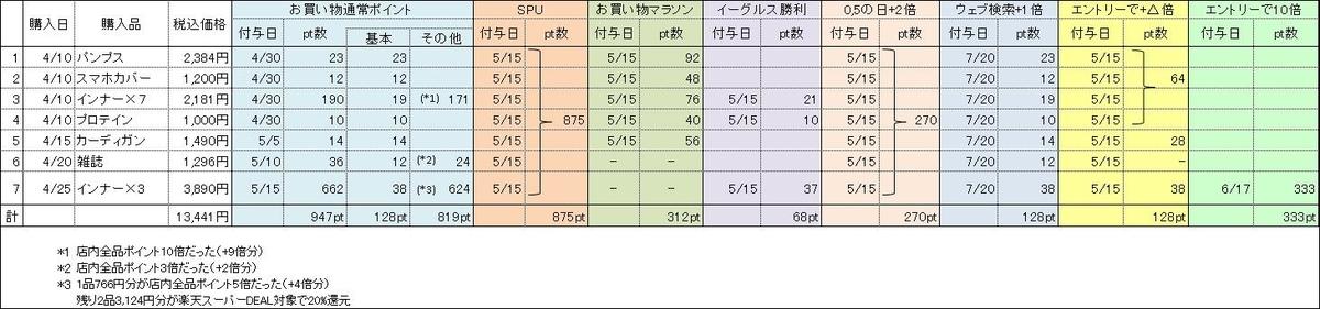 f:id:toutsuki:20190817173411j:plain