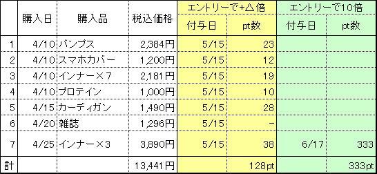 f:id:toutsuki:20190817174842j:plain