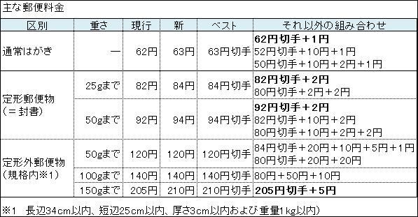 f:id:toutsuki:20190831231716j:plain