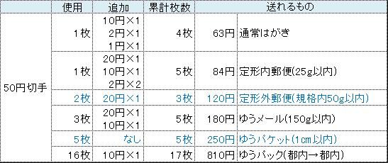 f:id:toutsuki:20190831231951j:plain