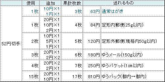 f:id:toutsuki:20190831232017j:plain