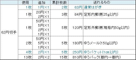 f:id:toutsuki:20190831232043j:plain