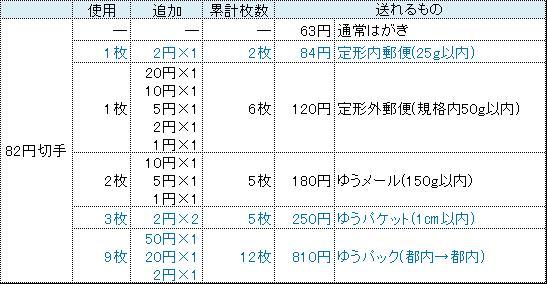 f:id:toutsuki:20190831232142j:plain