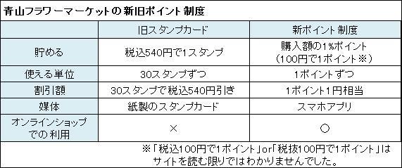 f:id:toutsuki:20190922000912j:plain