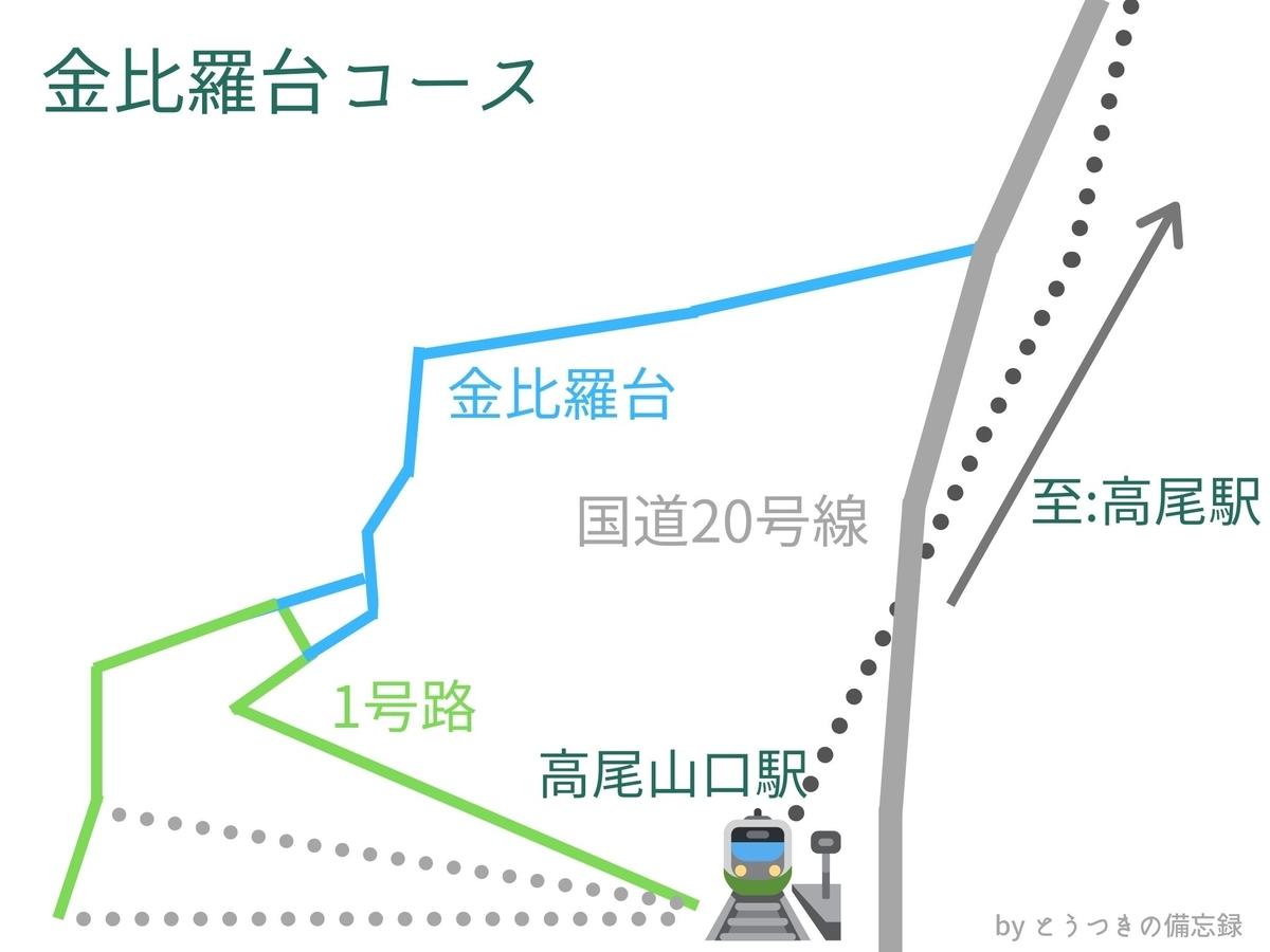 f:id:toutsuki:20200103201613j:plain
