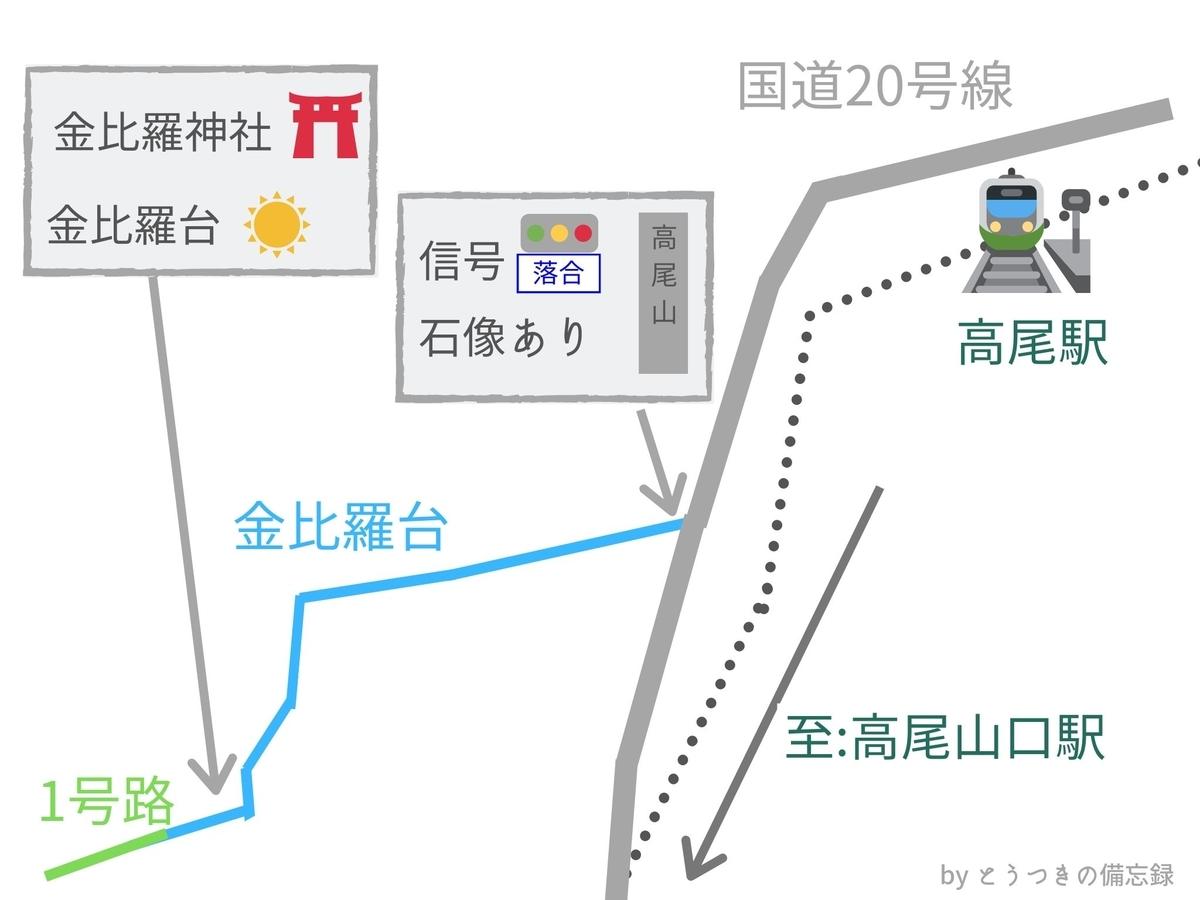 f:id:toutsuki:20200103201701j:plain