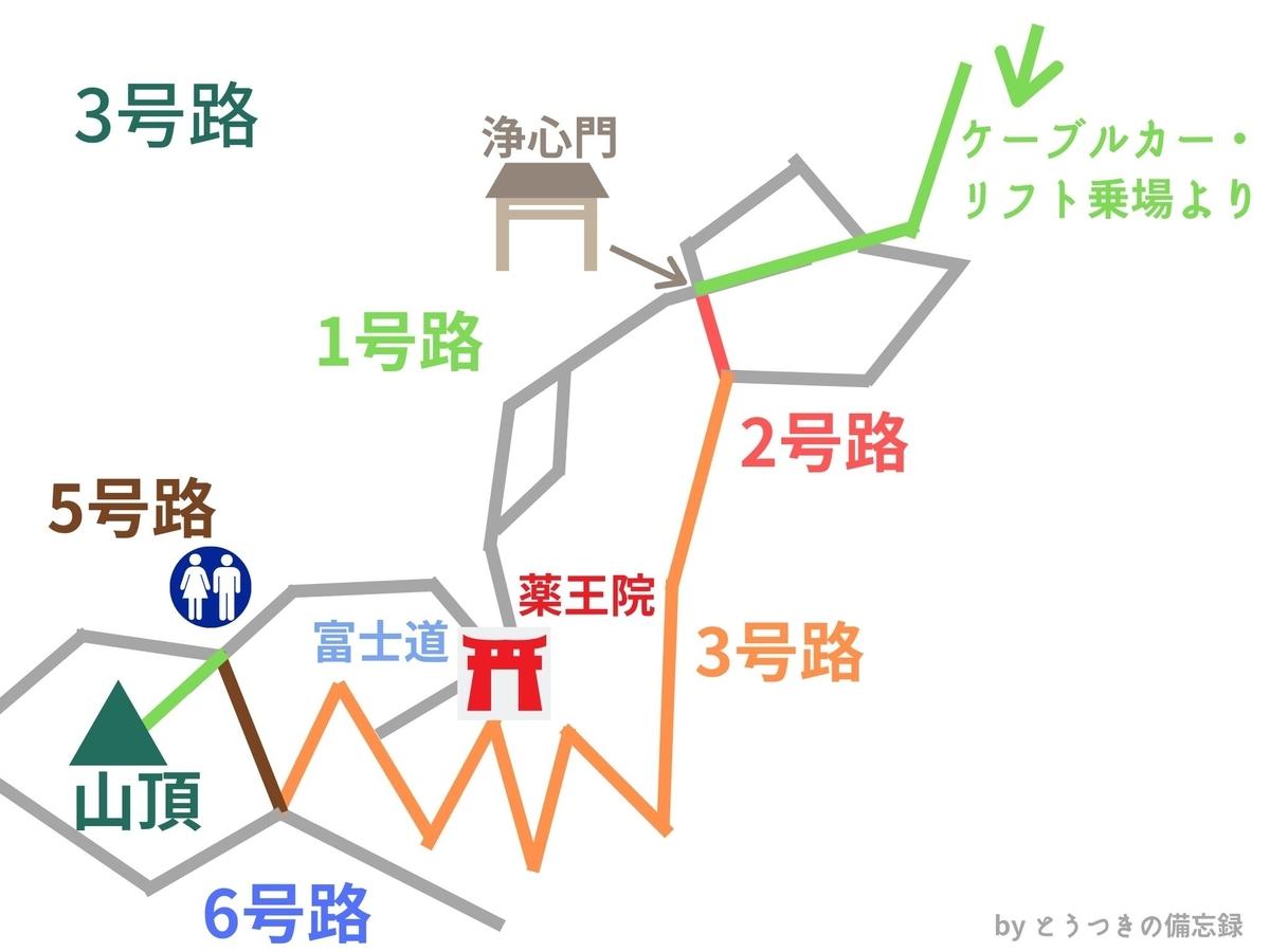 f:id:toutsuki:20200104160317j:plain