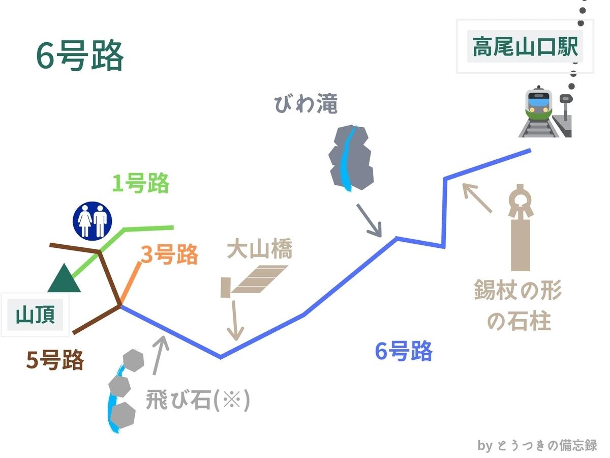 f:id:toutsuki:20200112142557j:plain