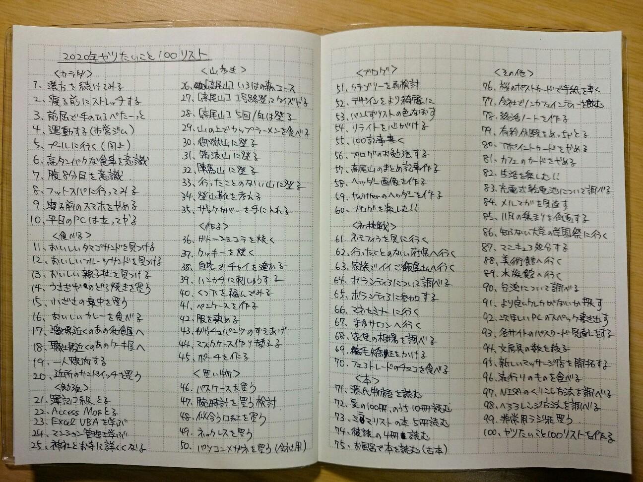 f:id:toutsuki:20200130184703j:image
