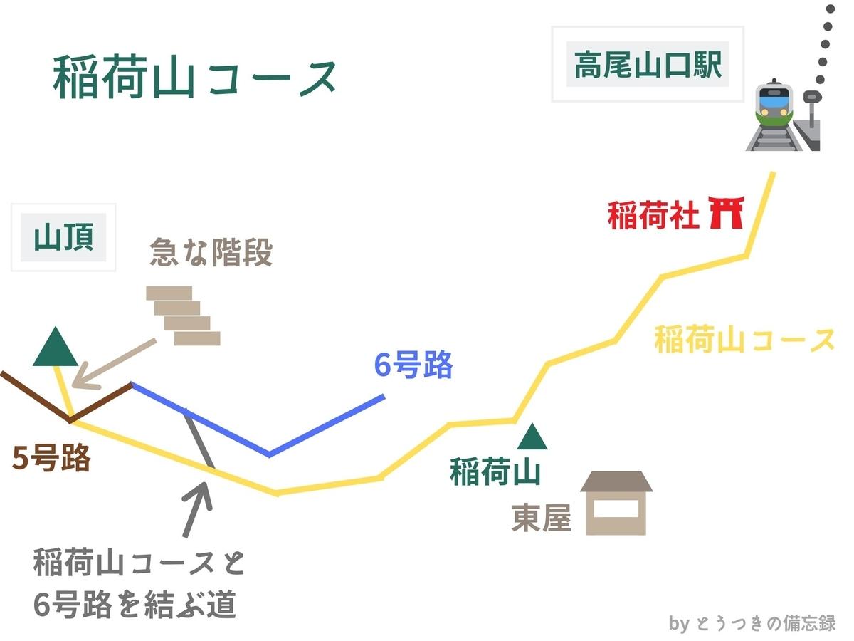f:id:toutsuki:20200206215119j:plain