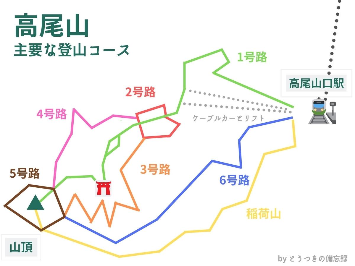 f:id:toutsuki:20200211160327j:plain