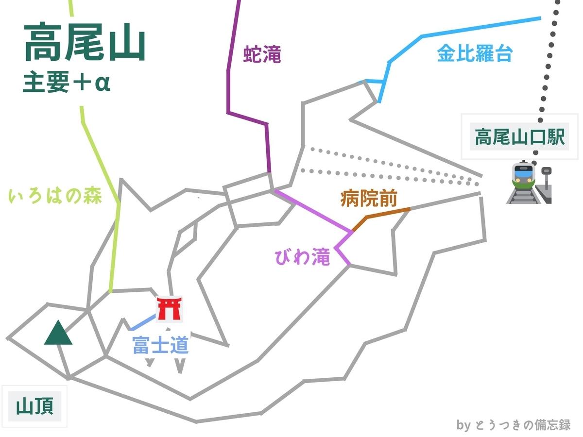 f:id:toutsuki:20200211160430j:plain