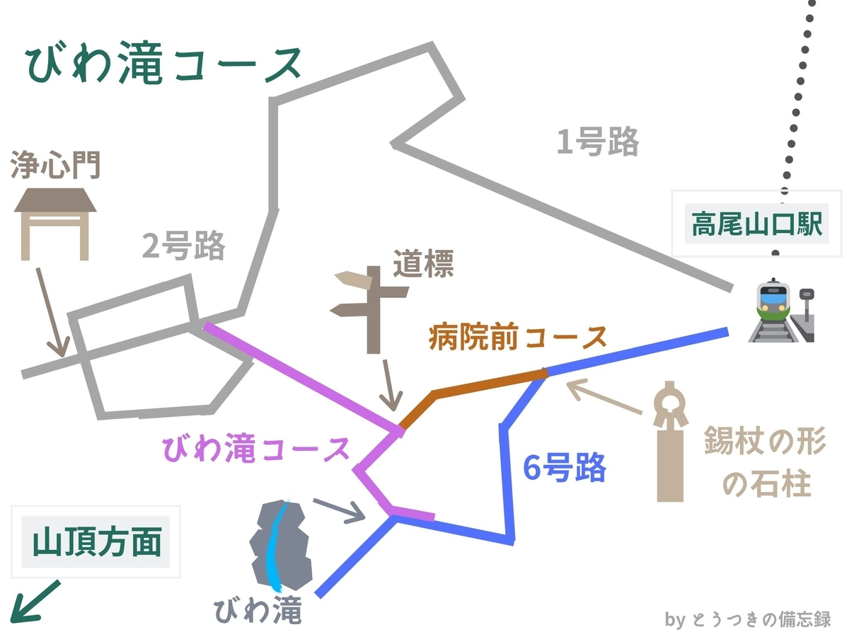 f:id:toutsuki:20200211171400j:plain