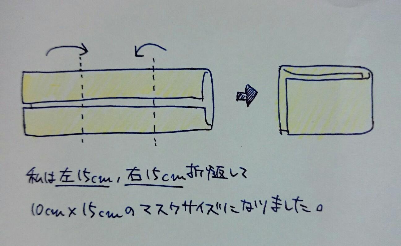 f:id:toutsuki:20200213080654j:image