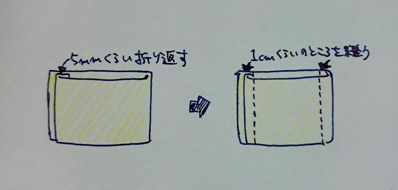 f:id:toutsuki:20200213080742j:image