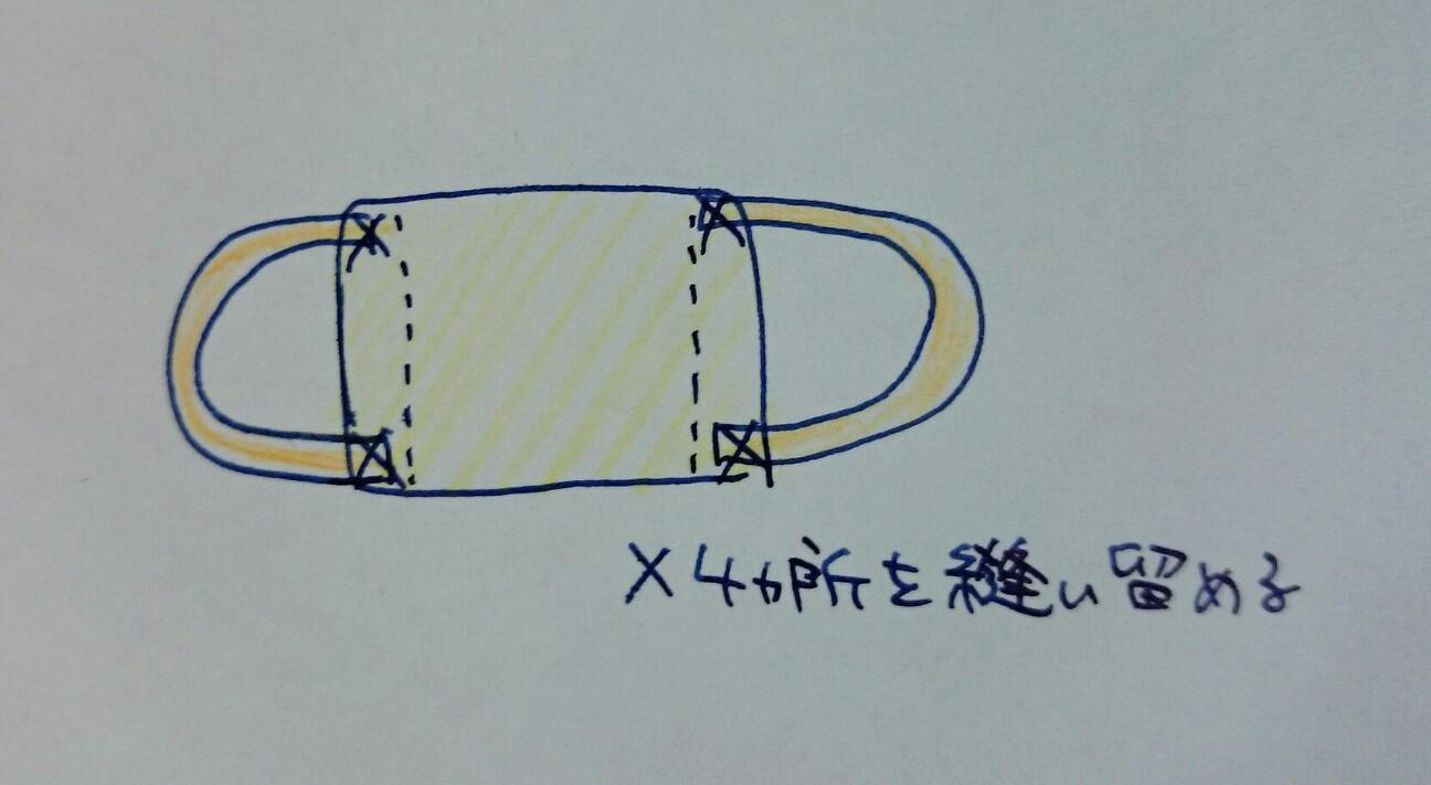 f:id:toutsuki:20200213080831j:image