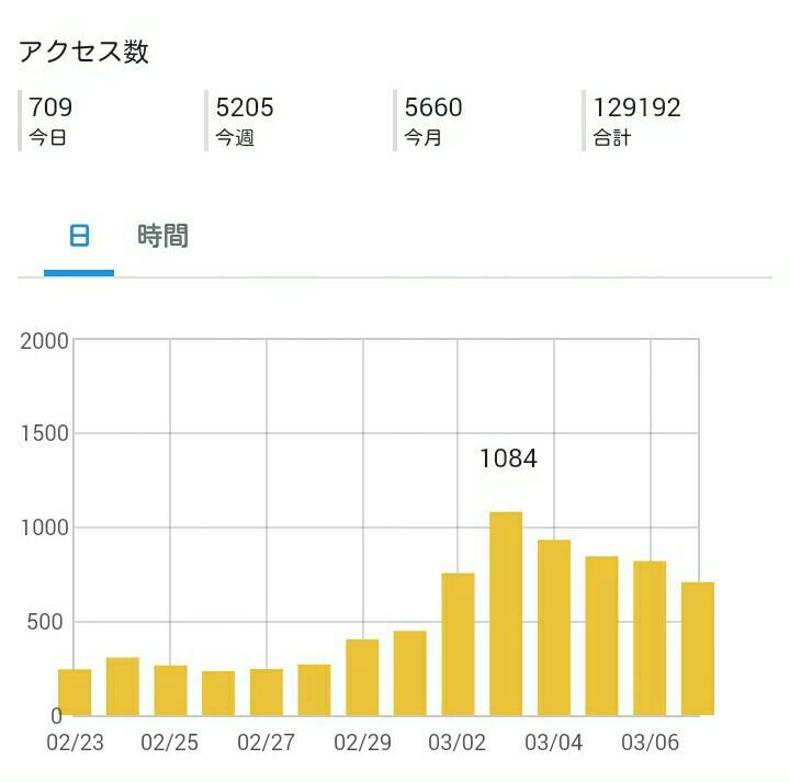 f:id:toutsuki:20200331151358j:image