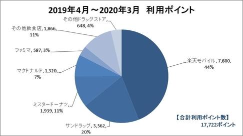 f:id:toutsuki:20200505171823j:plain