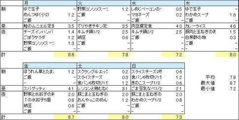 f:id:toutsuki:20210207174356j:plain