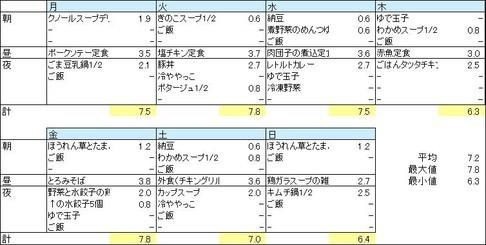 f:id:toutsuki:20210221204340j:plain