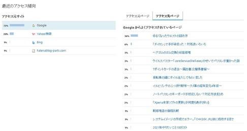 f:id:toutsuki:20210722082145j:plain