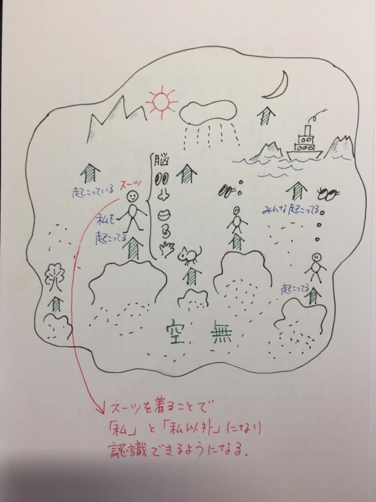f:id:towa-nakajyo:20170727131321j:plain