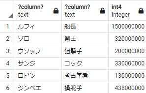 f:id:toxapex0748:20210721000003p:plain