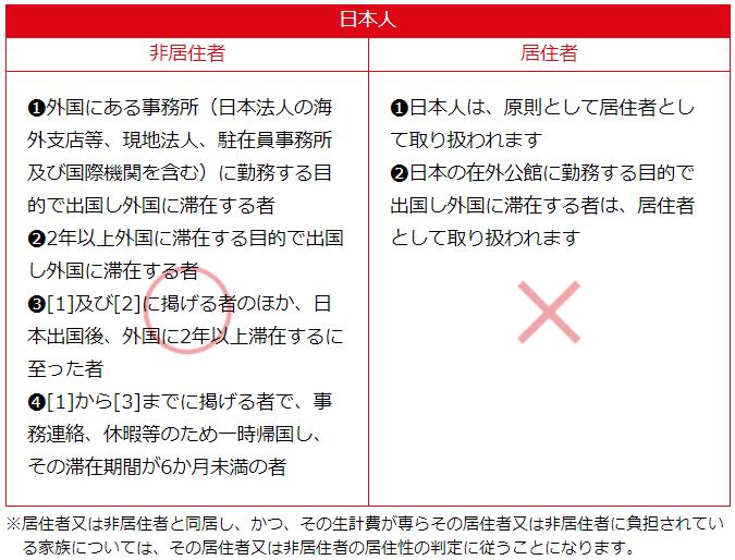 f:id:toxic-chia:20190718104259p:plain