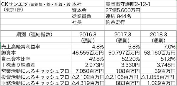 f:id:toyama-keizai:20181016154135p:plain