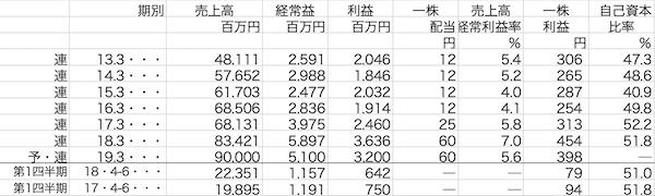 f:id:toyama-keizai:20181016154156p:plain