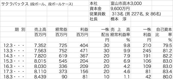 f:id:toyama-keizai:20181016154209p:plain