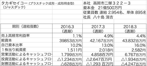 f:id:toyama-keizai:20181016154220p:plain