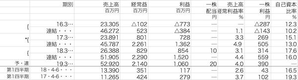 f:id:toyama-keizai:20181016154227p:plain