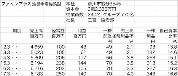 f:id:toyama-keizai:20181016154234p:plain