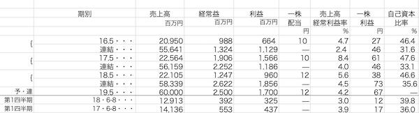 f:id:toyama-keizai:20181016154254p:plain
