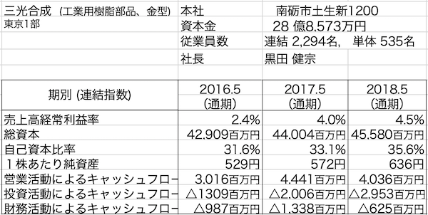 f:id:toyama-keizai:20181016174613p:plain
