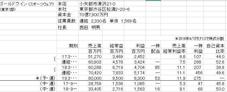 f:id:toyama-keizai:20181112094206p:plain