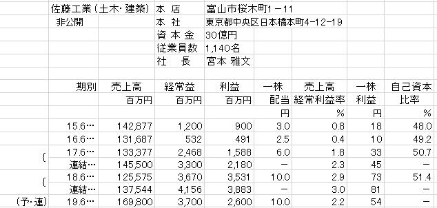 f:id:toyama-keizai:20181121152440p:plain