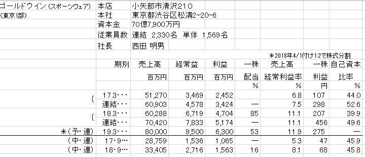 f:id:toyama-keizai:20181122141325p:plain